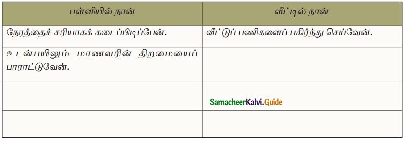 Samacheer Kalvi 10th Tamil Guide Chapter 5.5 வினா, விடை வகைகள், பொருள்கோள் - 10