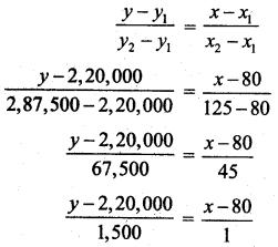 Samacheer Kalvi 11th Business Maths Guide Chapter 3 Analytical Geometry Ex 3.2 Q5.1
