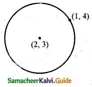 Samacheer Kalvi 11th Business Maths Guide Chapter 3 Analytical Geometry Ex 3.4 Q4
