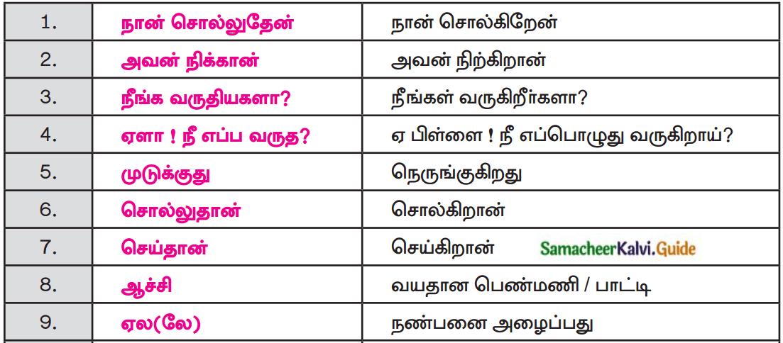 Samacheer Kalvi 12th Tamil Guide Chapter 2.5 நால்வகைப் பொருத்தங்கள் 5