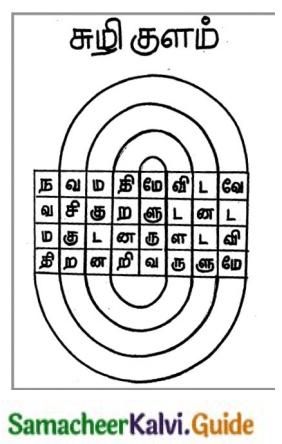 Samacheer Kalvi 12th Tamil Guide Chapter 3.5 பொருள் மயக்கம் 2
