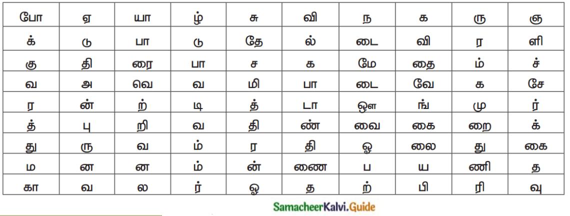 Samacheer Kalvi 12th Tamil Guide Chapter Chapter 4.6 பா இயற்றப் பழகலாம் 3