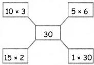 Samacheer Kalvi 4th Maths Guide Term 2 Chapter 2 Number Ex 2.7 2