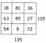 Samacheer Kalvi 4th Maths Guide Term 2 Chapter 3 Patterns InText Questions 1