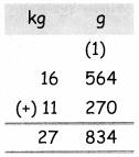 Samacheer Kalvi 4th Maths Guide Term 2 Chapter 4 Measurements Ex 4.2 4