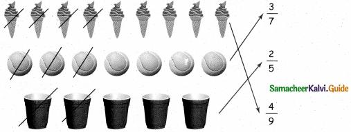 Samacheer Kalvi 4th Maths Guide Term 2 Chapter 6 Fractions Ex 6.2 5