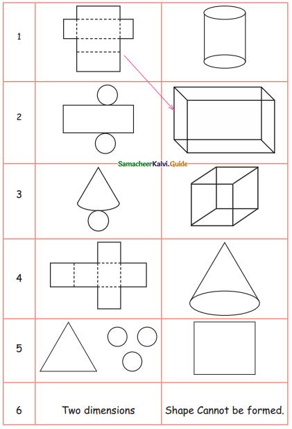 Samacheer Kalvi 5th Maths Guide Term 1 Chapter 1 Geometry 33