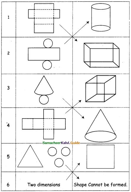 Samacheer Kalvi 5th Maths Guide Term 1 Chapter 1 Geometry 34