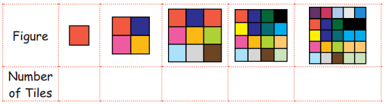 Samacheer Kalvi 5th Maths Guide Term 1 Chapter 3 Patterns InText Questions 3