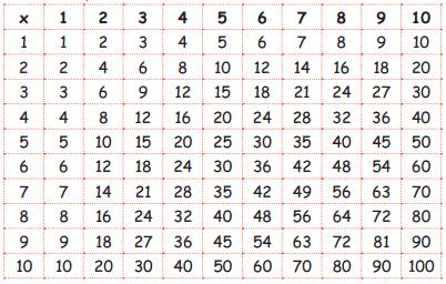 Samacheer Kalvi 5th Maths Guide Term 1 Chapter 3 Patterns InText Questions 5