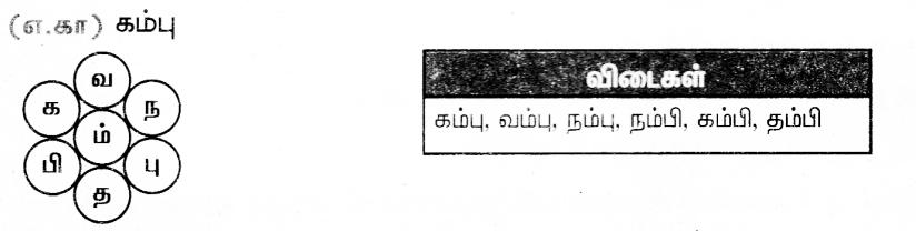 Samacheer Kalvi 6th Tamil Guide Chapter 3.5 மொழிமுதல், இறுதி எழுத்துகள் 6