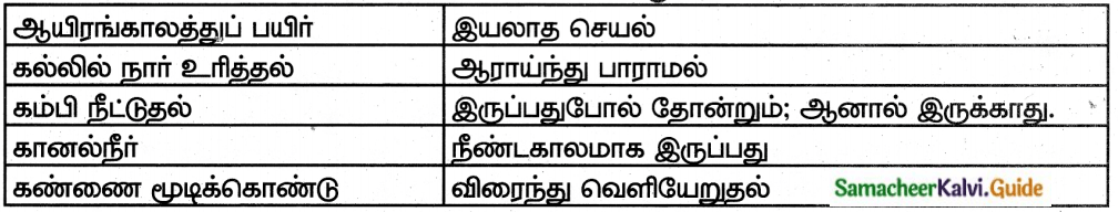 Samacheer Kalvi 8th Tamil Guide Chapter 6.5 புணர்ச்சி 6