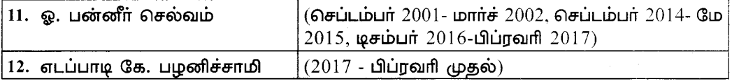 Samacheer Kalvi 8th Tamil Guide Chapter 7.3 பாரத ரத்னா எம்.ஜி. இராமச்சந்திரன் 2