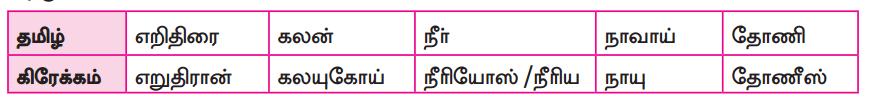 Samacheer Kalvi 9th Tamil Guide Chapter 1.4 வளரும் செல்வம் - 2