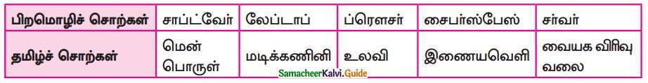 Samacheer Kalvi 9th Tamil Guide Chapter 1.4 வளரும் செல்வம் - 3