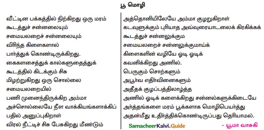Samacheer Kalvi 9th Tamil Guide Chapter 2.6 துணைவினைகள் - 3