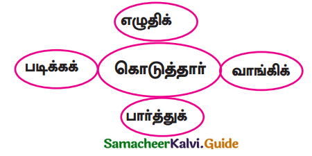 Samacheer Kalvi 9th Tamil Guide Chapter 2.6 துணைவினைகள் - 8