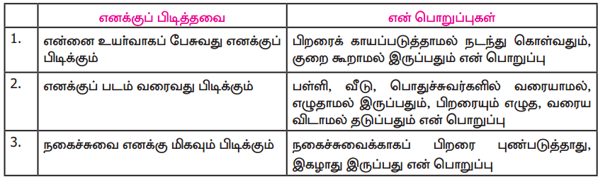 Samacheer Kalvi 9th Tamil Guide Chapter 5.5 இடைச்சொல் - உரிச்சொல் - 14