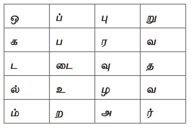 Samacheer Kalvi 9th Tamil Guide Chapter 6.6 திருக்குறள் - 4