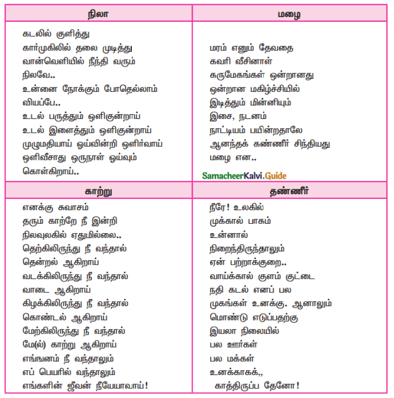 Samacheer Kalvi 9th Tamil Guide Chapter 9.2 அக்கறை - 2
