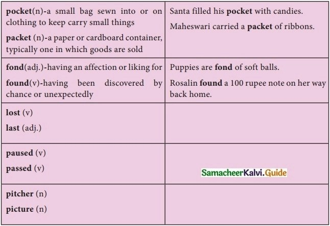 Samacheer Kalvi 10th English Guide Prose Chapter 7 The Dying Detective img 1
