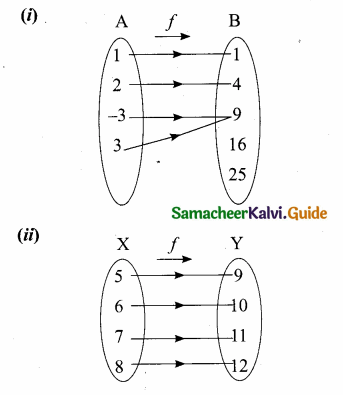 Samacheer Kalvi 10th Maths Guide Chapter 1 Relations and Functions Additional Questions 9