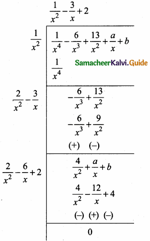 Samacheer Kalvi 10th Maths Guide Chapter 3 Algebra Additional Questions 57
