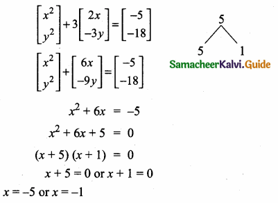 Samacheer Kalvi 10th Maths Guide Chapter 3 Algebra Additional Questions 74