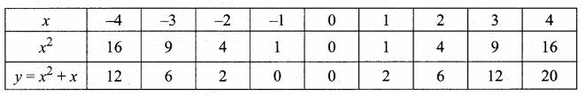 Samacheer Kalvi 10th Maths Guide Chapter 3 Algebra Ex 3.15 18