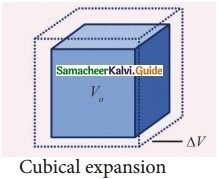 Samacheer Kalvi 10th Science Guide Chapter 3 Thermal Physics 20