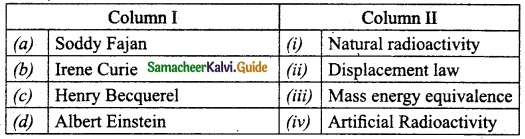 Samacheer Kalvi 10th Science Guide Chapter 6 Nuclear Physics 4