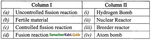 Samacheer Kalvi 10th Science Guide Chapter 6 Nuclear Physics 5