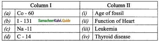 Samacheer Kalvi 10th Science Guide Chapter 6 Nuclear Physics 6
