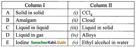 Samacheer Kalvi 10th Science Guide Chapter 9 Solutions 10