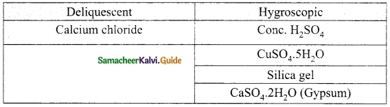 Samacheer Kalvi 10th Science Guide Chapter 9 Solutions 3