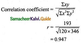 Samacheer Kalvi 11th Business Maths Guide Chapter 9 Correlation and Regression Analysis Ex 9.1 Q2.3