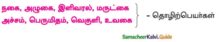 Samacheer Kalvi 12th Tamil Guide Chapter 6.4 மெய்ப்பாட்டியல் 3