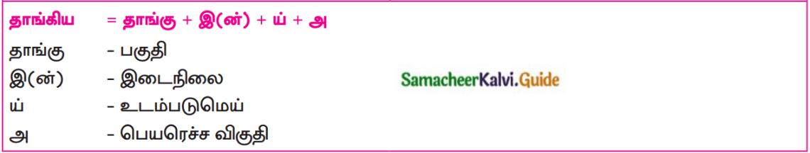 Samacheer Kalvi 12th Tamil Guide Chapter 8.4 சிறுபாணாற்றுப்படை 4