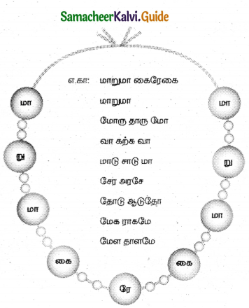 Samacheer Kalvi 5th Tamil Guide Chapter 2.4 பெயர்ச்சொல், வினைச்சொல் - 8