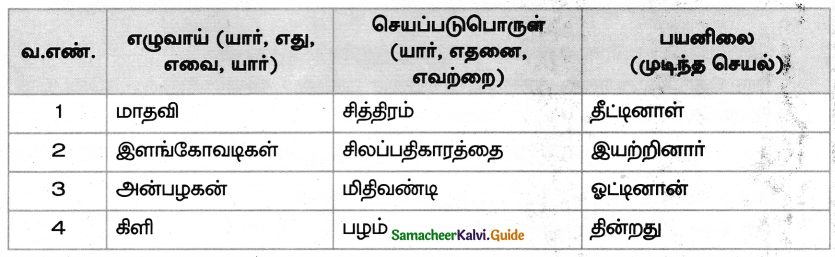Samacheer Kalvi 5th Tamil Guide Chapter 3.4 சொற்றொடர் அமைப்பு முறை - 1