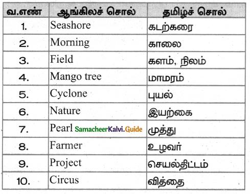 Samacheer Kalvi 5th Tamil Guide Chapter 3.4 சொற்றொடர் அமைப்பு முறை - 5