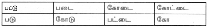 Samacheer Kalvi 5th Tamil Guide Chapter 4.4 மூவிடப்பெயர்கள் - 5