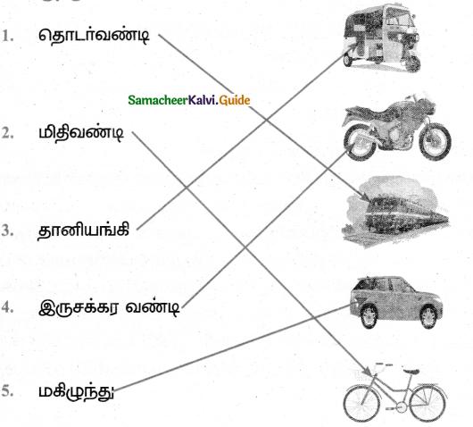 Samacheer Kalvi 5th Tamil Guide Chapter 5.4 இணைப்புச்சொற்கள் - 1