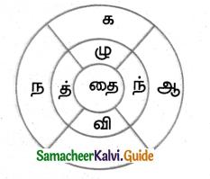 Samacheer Kalvi 5th Tamil Guide Chapter 6.4 அடுக்குத் தொடர், இரட்டைக்கிளவி - 2