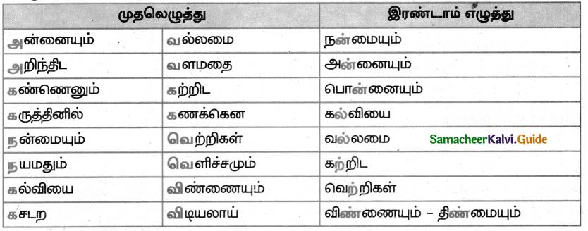 Samacheer Kalvi 5th Tamil Guide Chapter 8.1 கல்வியே தெய்வம் - 1