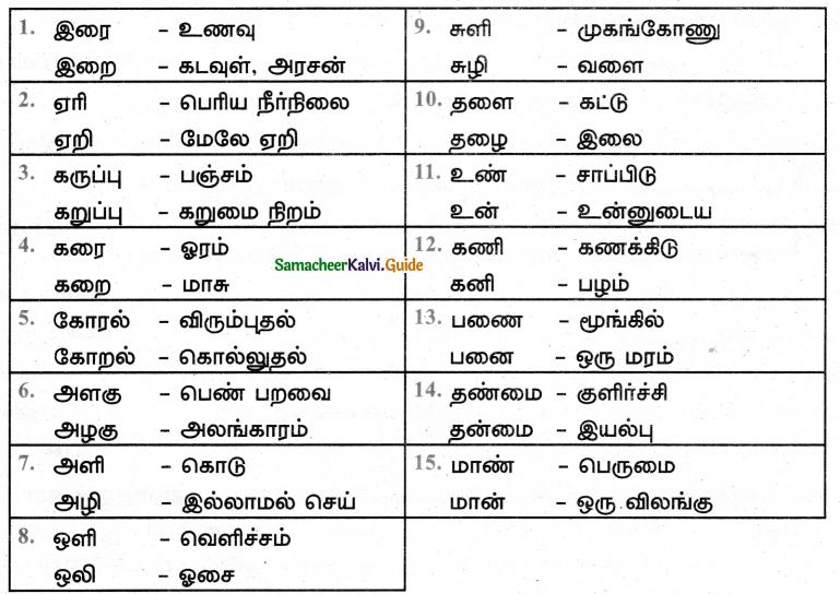Samacheer Kalvi 5th Tamil Guide Chapter 8.4 மயங்கொலிச் சொற்கள் - 2
