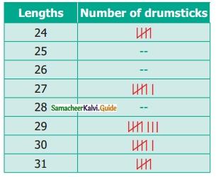 Samacheer Kalvi 6th Maths Guide Term 1 Chapter 5 Statistics Ex 5.4 15