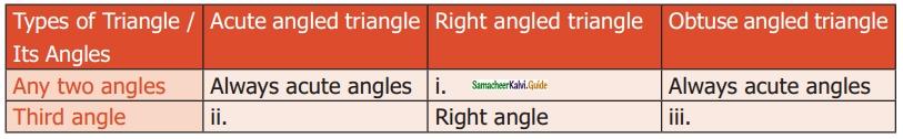 Samacheer Kalvi 6th Maths Guide Term 2 Chapter 4 Geometry Ex 4.3 6