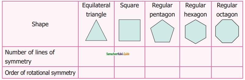 Samacheer Kalvi 6th Maths Guide Term 3 Chapter 4 Symmetry Ex 4.2 9