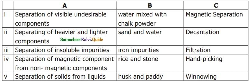Samacheer Kalvi 6th Science Guide Term 1 Chapter 3 Matter Around Us 2